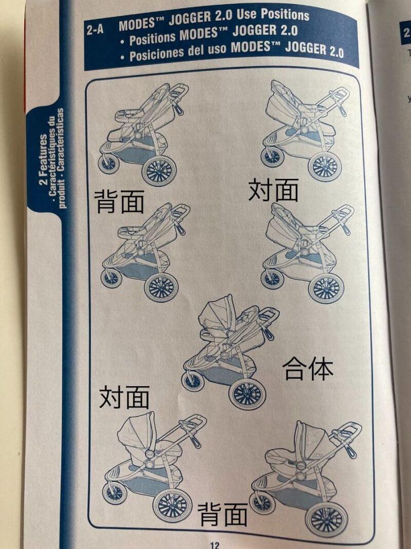 トラベルシステムのセット方法7通り